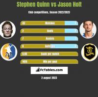 Stephen Quinn vs Jason Holt h2h player stats