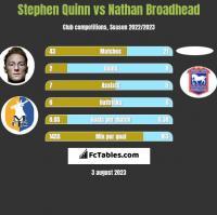 Stephen Quinn vs Nathan Broadhead h2h player stats