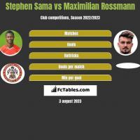 Stephen Sama vs Maximilian Rossmann h2h player stats