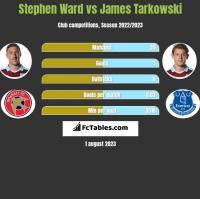 Stephen Ward vs James Tarkowski h2h player stats