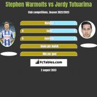 Stephen Warmolts vs Jordy Tutuarima h2h player stats