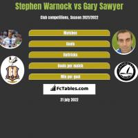 Stephen Warnock vs Gary Sawyer h2h player stats