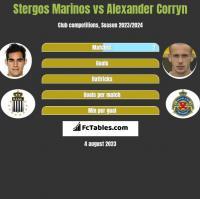 Stergos Marinos vs Alexander Corryn h2h player stats