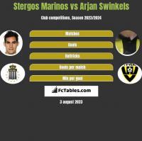Stergos Marinos vs Arjan Swinkels h2h player stats