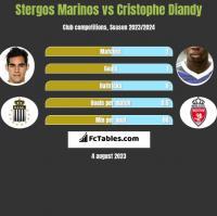 Stergos Marinos vs Cristophe Diandy h2h player stats