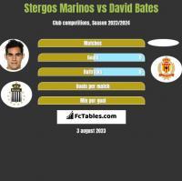 Stergos Marinos vs David Bates h2h player stats