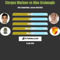 Stergos Marinos vs Dino Arslanagic h2h player stats