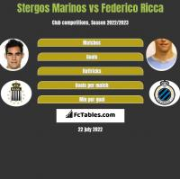 Stergos Marinos vs Federico Ricca h2h player stats