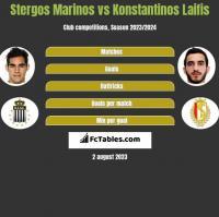 Stergos Marinos vs Konstantinos Laifis h2h player stats