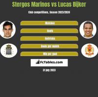Stergos Marinos vs Lucas Bijker h2h player stats
