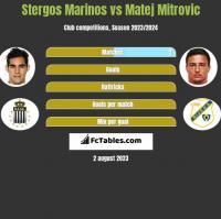 Stergos Marinos vs Matej Mitrovic h2h player stats