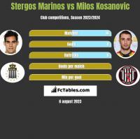 Stergos Marinos vs Milos Kosanović h2h player stats