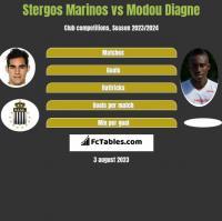 Stergos Marinos vs Modou Diagne h2h player stats