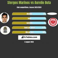 Stergos Marinos vs Aurelio Buta h2h player stats