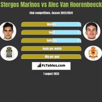 Stergos Marinos vs Alec Van Hoorenbeeck h2h player stats