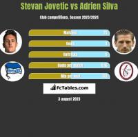 Stevan Jovetić vs Adrien Silva h2h player stats
