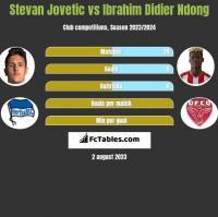 Stevan Jovetić vs Ibrahim Didier Ndong h2h player stats