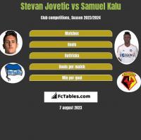 Stevan Jovetic vs Samuel Kalu h2h player stats