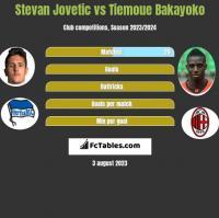 Stevan Jovetić vs Tiemoue Bakayoko h2h player stats