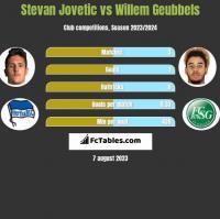 Stevan Jovetić vs Willem Geubbels h2h player stats