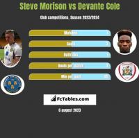 Steve Morison vs Devante Cole h2h player stats