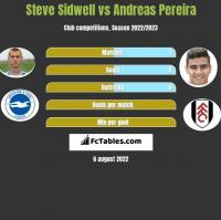 Steve Sidwell vs Andreas Pereira h2h player stats