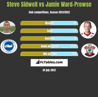 Steve Sidwell vs Jamie Ward-Prowse h2h player stats