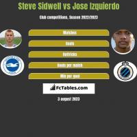 Steve Sidwell vs Jose Izquierdo h2h player stats