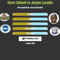 Steve Sidwell vs Jurgen Locadia h2h player stats