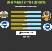 Steve Sidwell vs Yves Bissouma h2h player stats