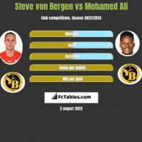 Steve von Bergen vs Mohamed Ali h2h player stats