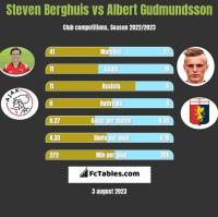 Steven Berghuis vs Albert Gudmundsson h2h player stats