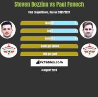 Steven Bezzina vs Paul Fenech h2h player stats