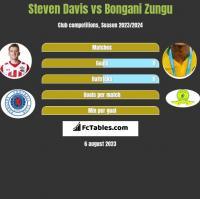 Steven Davis vs Bongani Zungu h2h player stats
