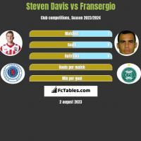 Steven Davis vs Fransergio h2h player stats
