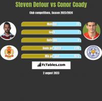 Steven Defour vs Conor Coady h2h player stats