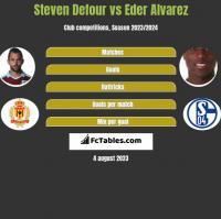 Steven Defour vs Eder Alvarez h2h player stats