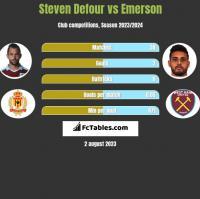 Steven Defour vs Emerson h2h player stats