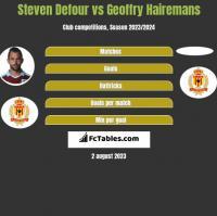 Steven Defour vs Geoffry Hairemans h2h player stats