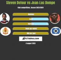Steven Defour vs Jean-Luc Dompe h2h player stats