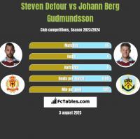 Steven Defour vs Johann Berg Gudmundsson h2h player stats