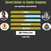 Steven Defour vs Sander Coopman h2h player stats