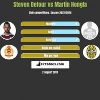 Steven Defour vs Martin Hongla h2h player stats