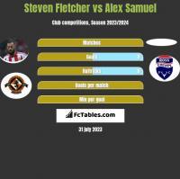 Steven Fletcher vs Alex Samuel h2h player stats