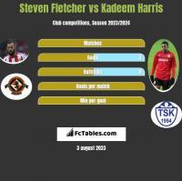 Steven Fletcher vs Kadeem Harris h2h player stats