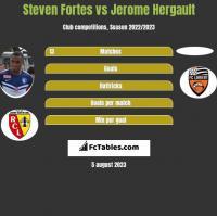 Steven Fortes vs Jerome Hergault h2h player stats