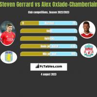 Steven Gerrard vs Alex Oxlade-Chamberlain h2h player stats