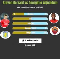 Steven Gerrard vs Georginio Wijnaldum h2h player stats