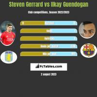 Steven Gerrard vs Ilkay Guendogan h2h player stats