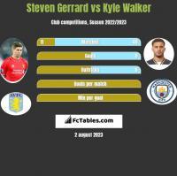 Steven Gerrard vs Kyle Walker h2h player stats